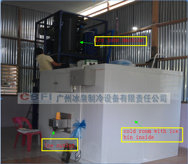 R404A Refrigerant 5 Ton Tube Ice Machine With Stainless Steel Evaporator