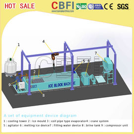 China High Effiency Air Cooled Ice Block Machine For Freezing Seafood - 8 ℃ factory