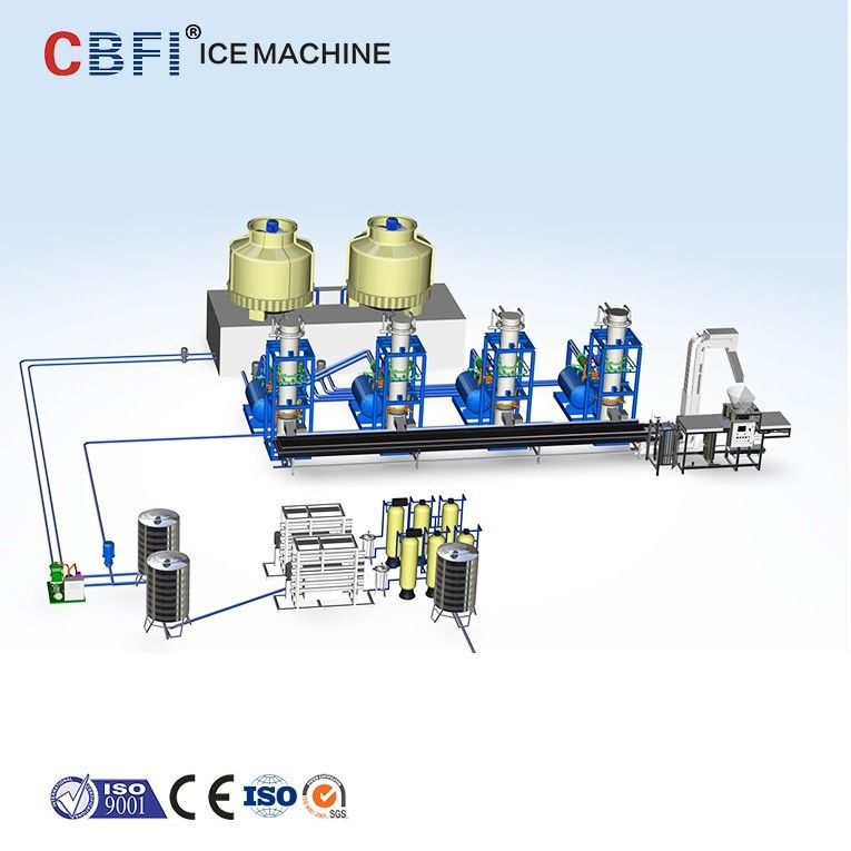 R507 Refrigerant Automatic Ice Tube Making Machine With RO Water Treatment