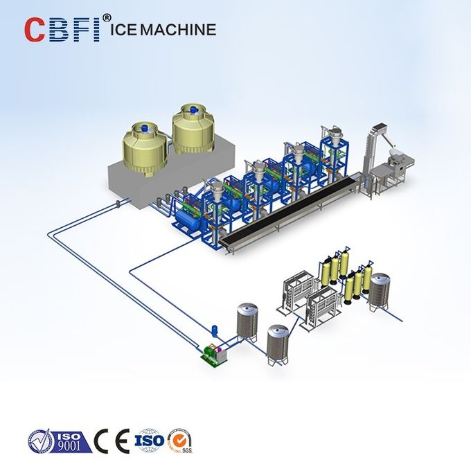 CBFI Single - phase Ice Tube Maker Machine 1 ton Ice Production Capersity Per Day